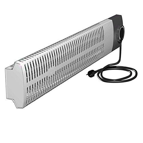 Frico Miniradiator - Frostwächter FML200 von Frico - 200 Watt