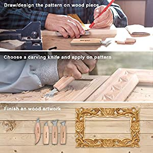 Longruner Wood Carving Knife Tools 7-in-1 Chip Carving Knives Set for Wood Working Detailed Pattern Carving LP36