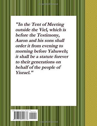 Torah Gematria of the Set-Apart Spirit-The Tabernacle: