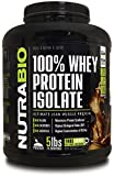 NutraBio 100% Whey Protein Isolate - 5 pounds Dutch Chocolate NO Soy, NO Whey Concentrate, NO Amino Acid Spiking just 100% Pure WPI.