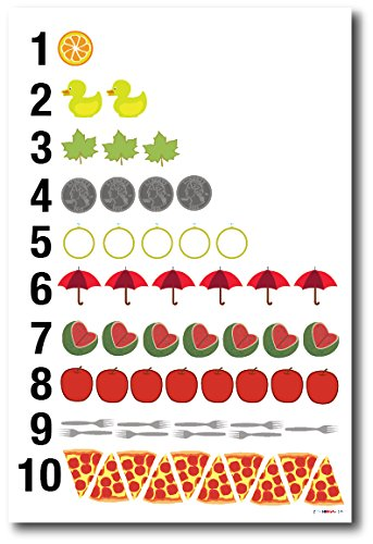 Counting - NEW Classroom Math Poster