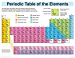 Student Periodic Tables of Elements