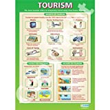 Learning about Tourism Geography Educational Wall ChartPoster in laminated paper A1 850mm x 594mm