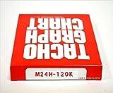 小芝記録紙 ( KOSHIBA ) チャート紙 【1日用】 120Km/h(24時間) 100枚入リ KM-24-120