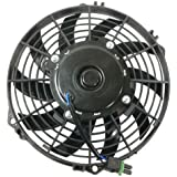 Radiator Cooling Fan Motor Assembly For Polaris Can-Am Atv