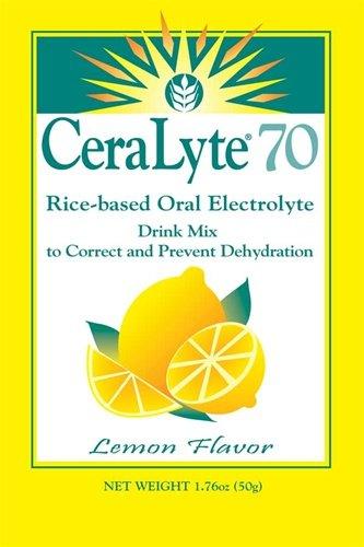 Electrolytes In Vitamin Water