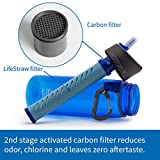 LifeStraw-Go-Water-Bottle-with-Integrated-1000-Liter-LifeStraw-Filter