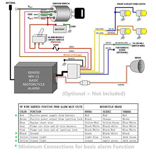 HD wallpapers wiring diagram software motorcycle