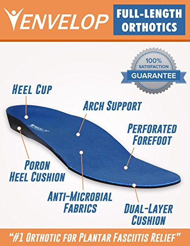 Shoe inserts for ankle pronation