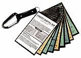 Nikon DSLR Photography Tip Cards Cheat Sheets for D3300 D3200 D3100 D5500 D5300 D5200 D5100 D7200 D7100 D7000 Nikon D810 D800 D610 D600 D750 D700 D300S Df D4S D4 D3X D3000 D60 D90 How To Guide