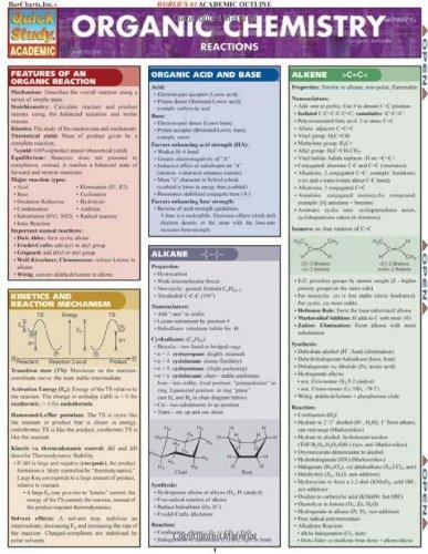 Organic Chemistry Reactions (Quickstudy: Academic)