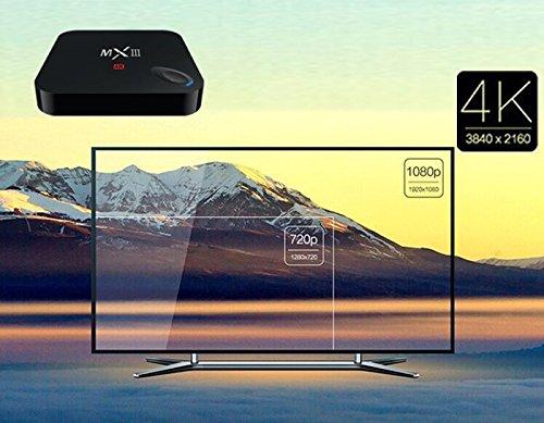 MXIII Android 4.4.2 4K TV Box Amlogic S802 CPU Quad Core Octa core ARM Mali-450 GPU XBMC 8GB ROM 2.4G Wifi with Remote Control (1G)