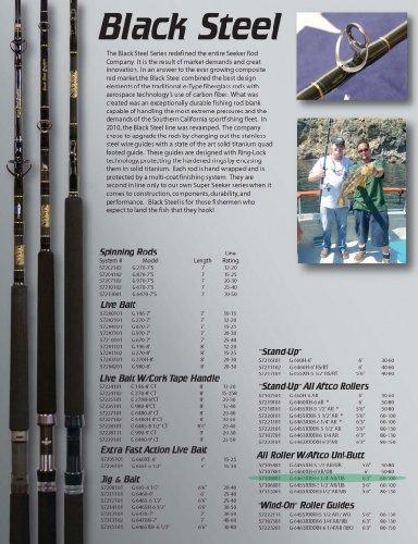 Reviews Seeker Black Steel Rod G6463xxh 6 1 4 Ar Ub W