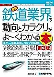【告知】秀和システムの業界シリーズ「鉄道業界」第3版