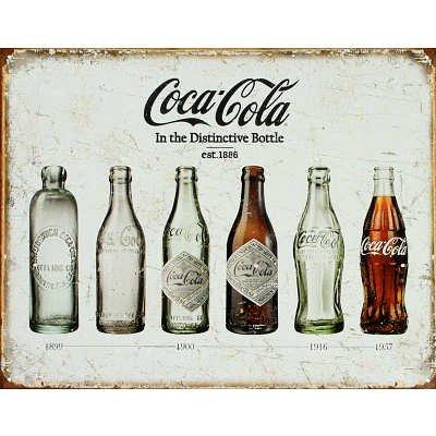 Coca Cola Bottle Evolution Distressed Retro Vintage Tin Sign