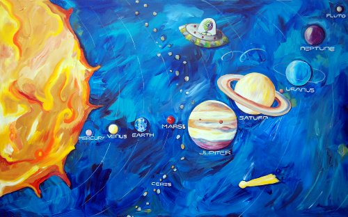 Cici Art Factory Wall Art, Solar System, Medium