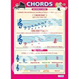 Chords Music Educational Wall ChartPoster in laminated paper A1 850mm x 594mm