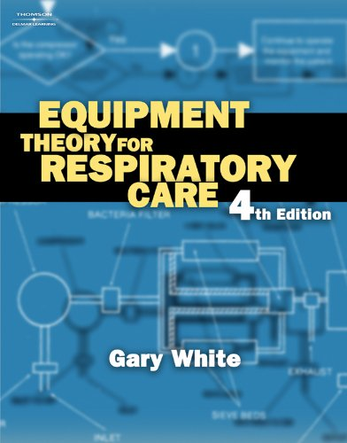 Equipment Theory for Respiratory Care