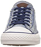 Converse-Unisex-Sneakers