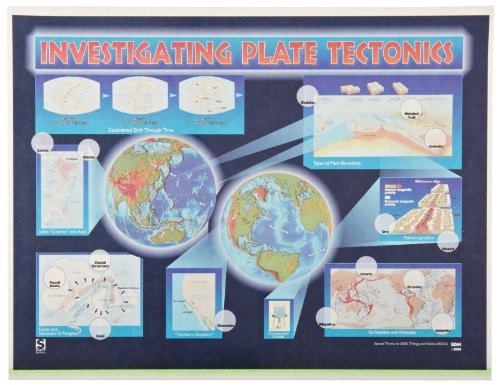 American Educational Plate Tectonic Chart Transparency Set