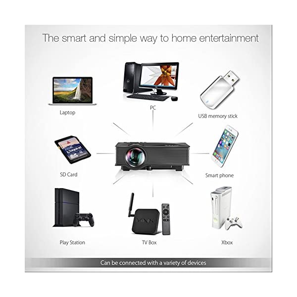 Hizek-Vido-Projecteur-Android-OS-WiFi-Portable