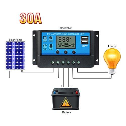 Mohoo regolatore di carica Pannello LCD 30A batteria solare regolatore di carica Dual USB controller 12V / 24V