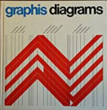 Graphis diagrams: The graphic visualization of abstract data