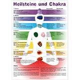 Heilsteine und Chakra Poster A3. Chakra Steine Poster - ORIGINAL vom Aktuelle Medien Verlag