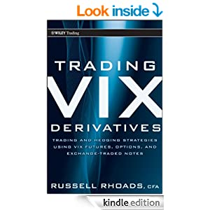 How to start trading derivatives
