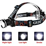 Zoomable LED Headlamp 900Lm 3 Mode Water-resistant Headlight Hands Free Work Light Outdoor Camping Torch Flashlight with Adjustable Strap Light Weight 3*AA Batteries Powered(Not Included)-Black