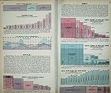 Carne di Commercio del Mondo di 1907 Mappe che Importa le Pecore del Bestiame