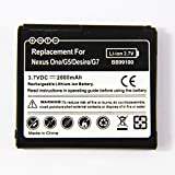Generic HTC BATTERY BB99100 BA S410 35H00132-06M For HTC Desire / G5 / Nexus One