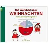 Die Wahrheit über Weihnachten: in erleuchtenden Infografiken