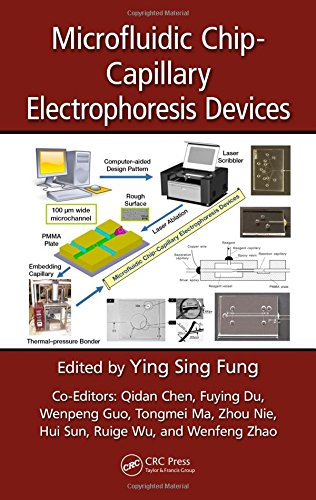 microfluidic-chip-capillary-electrophoresis-devices