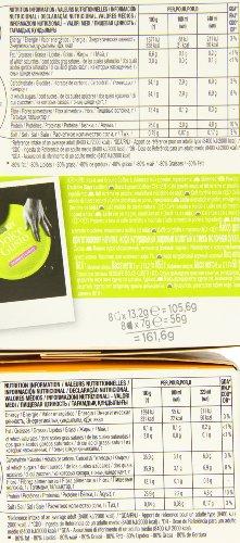 Get Nescafé Dolce Gusto Skinny Latte Machiato 16 Capsules, 8 servings - Nestle