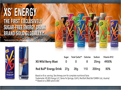 Buy XS Energy Drink Orange Blast, (4X 250ml Cans), Gives Positive ...