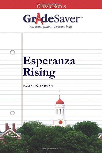 esperanza rising summary gradesaver esperanza rising study guide