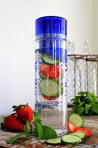 Bisphenol A In Water Bottles front-1045353