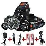 Keku LED High Power Headlamp Recharge...