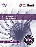 Key Element Guide ITIL Service Design