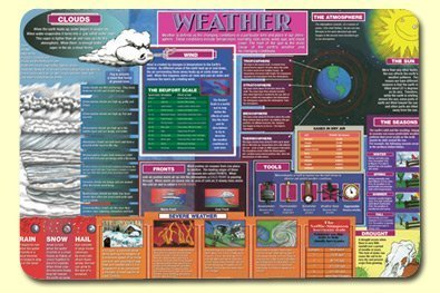 Weather Placemat by M. Ruskin