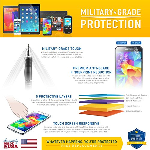 Armorsuit MilitaryShield - Samsung Galaxy S7