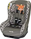 Osann Kinderautositz Safety Plus NT