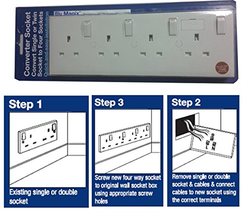 converter-socket-converts-single-or-twin-socket-to-four-sockets