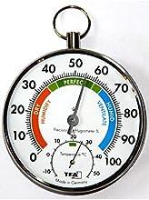 TFA Climate Buddy - Termohigrómetro