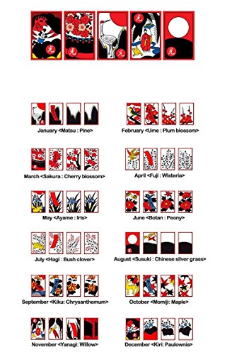 korean traditional card game