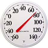 Chaney Basic Thermometer 12