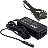 Generic UK Wall AC Charger Adapter Power Supply 12V 3.6A For Microsoft Surface 10.6 Windows 8 Pro /pro2(for Surface pro /pro 2)