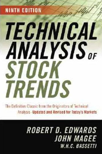 Technical Analysis Of Stocks Pdf