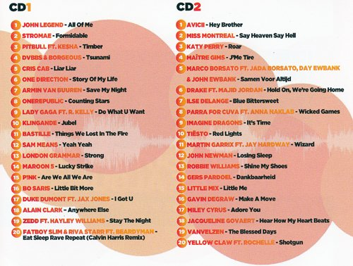 Pitbull feat. Ke$ha - Timber Lyrics - Zortam Music